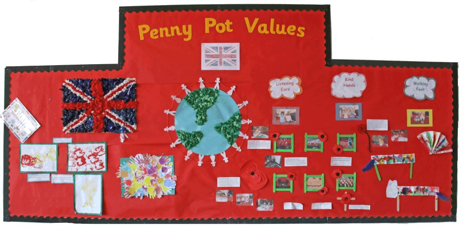 PennyPot Curriculum small
